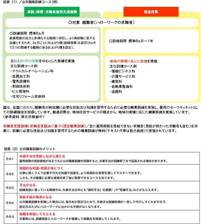公共職業訓練について|厚生労働省 - mhlw.go.jp